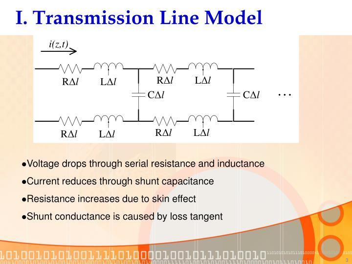 I. Transmission Line Model