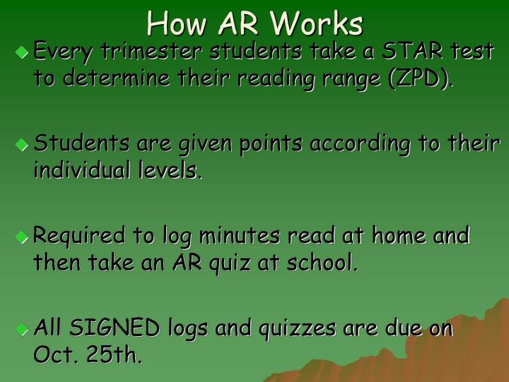How AR Works