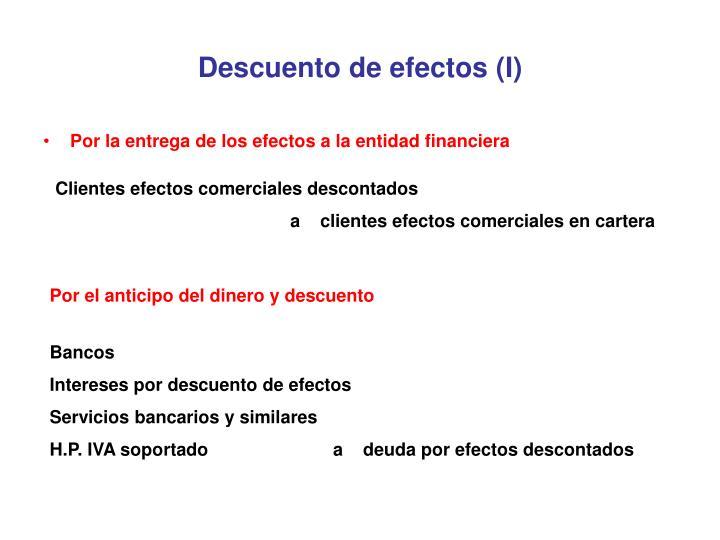Descuento de efectos (I)