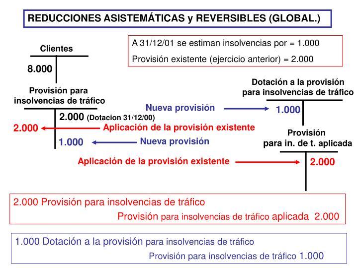 REDUCCIONES ASISTEMÁTICAS y REVERSIBLES (GLOBAL.)