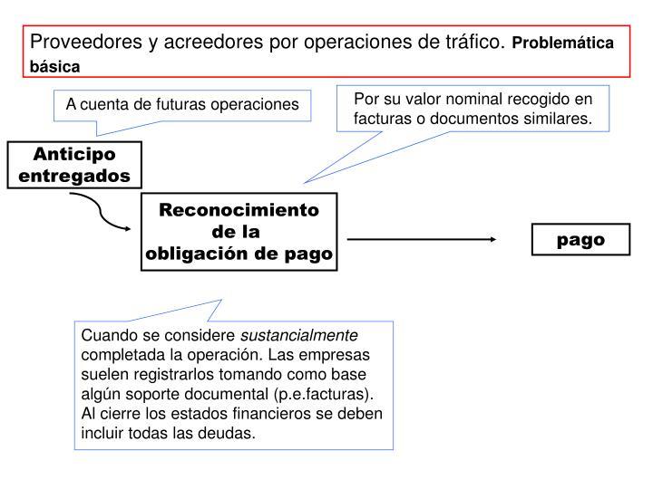 Proveedores y acreedores por operaciones de tráfico.