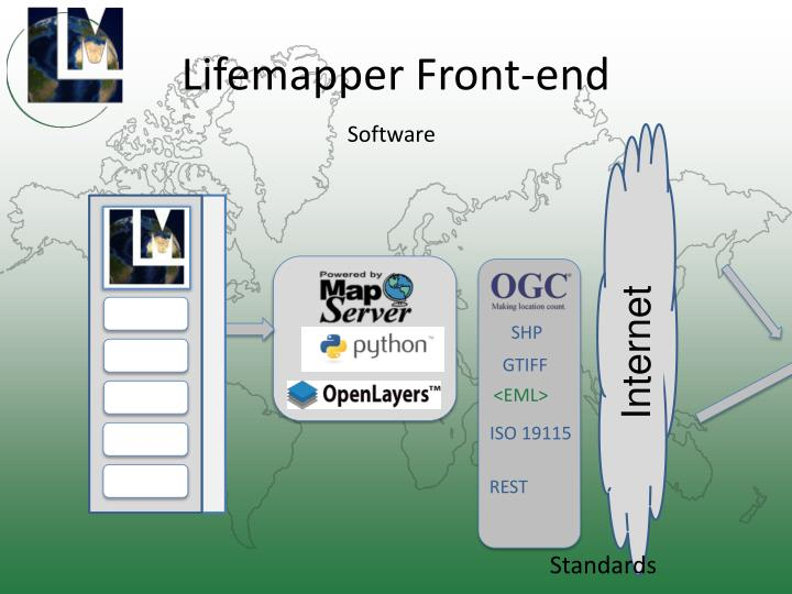 Lifemapper Front-end