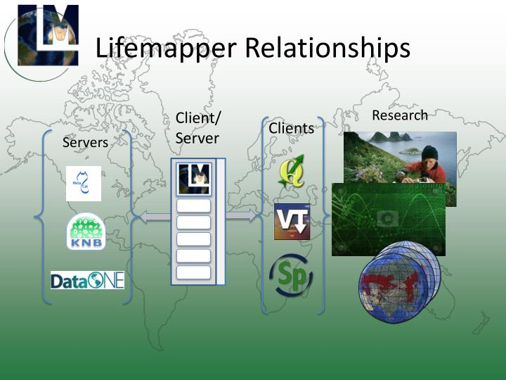 Lifemapper Relationships