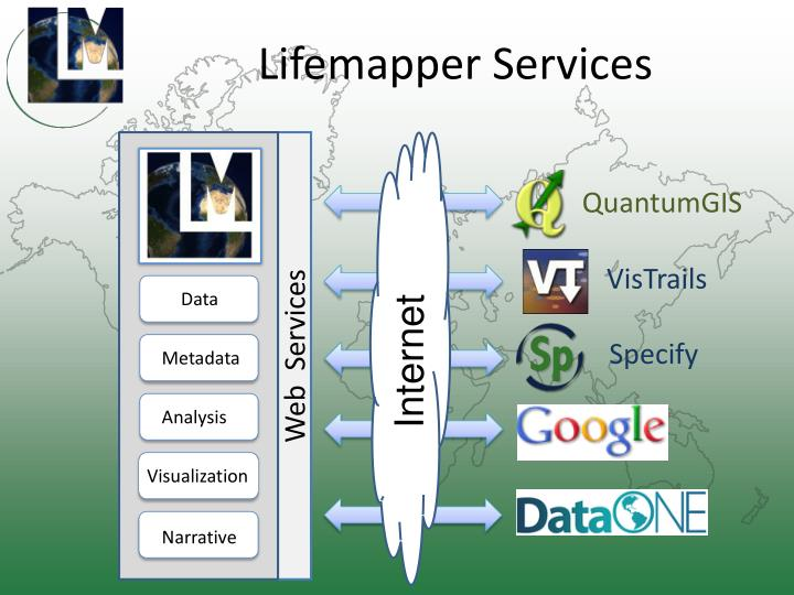 Lifemapper Services