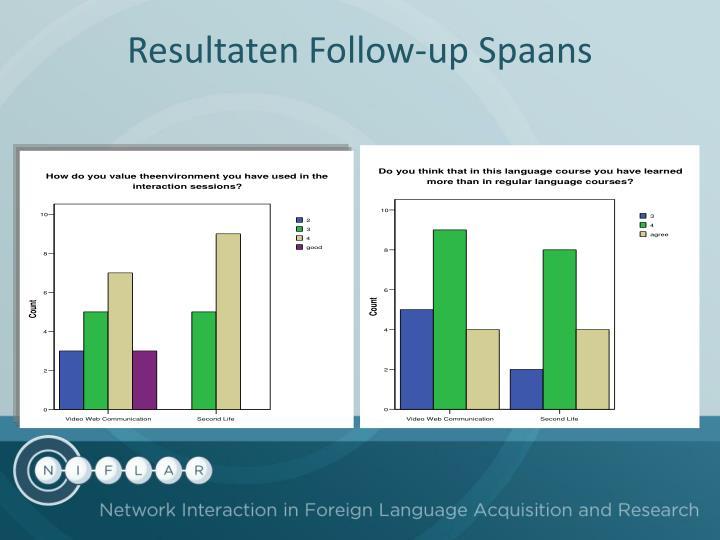 Resultaten Follow-up Spaans