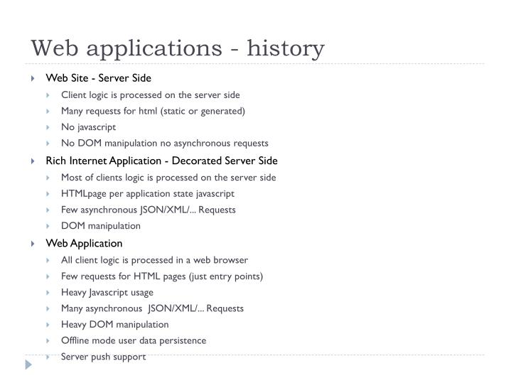Web applications - history