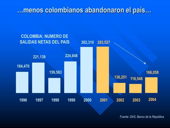 COLOMBIA: NUMERO DE SALIDAS NETAS DEL PAIS