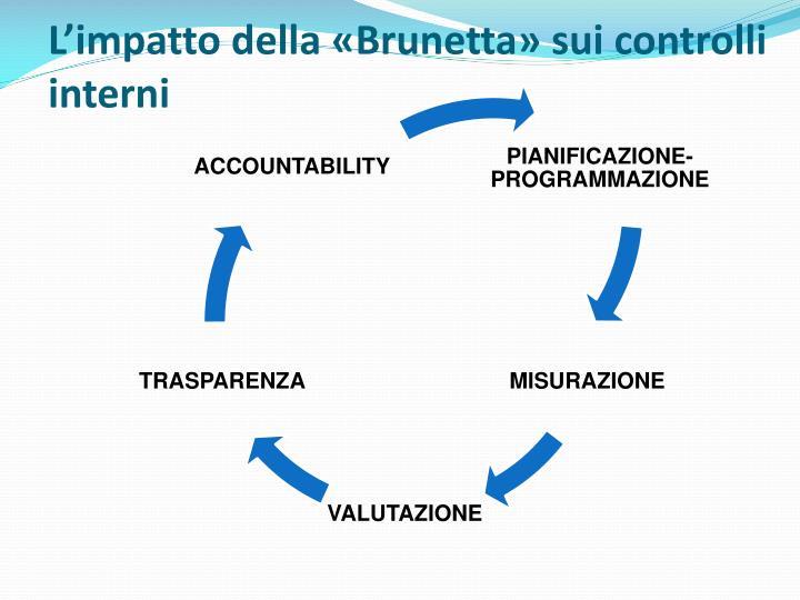 L'impatto della «Brunetta» sui controlli interni