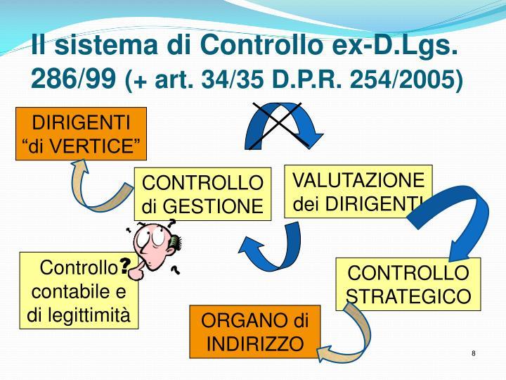 Il sistema di Controllo ex-