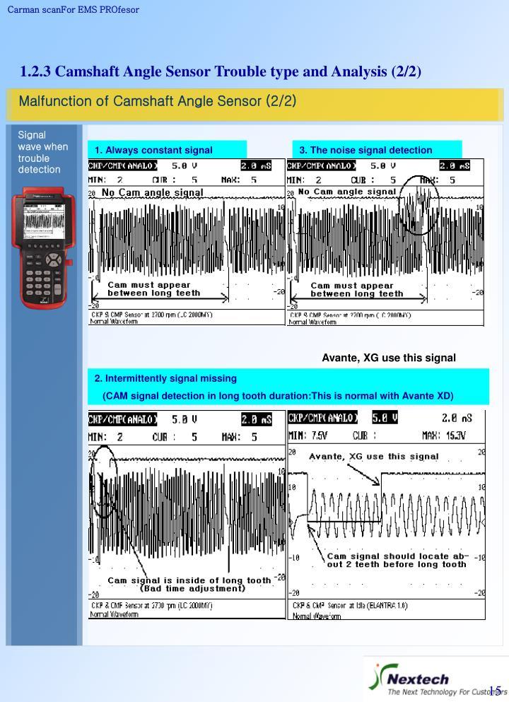 Malfunction of Camshaft Angle Sensor (2/2)