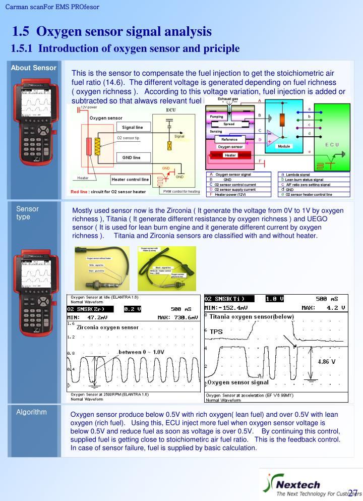 About Sensor