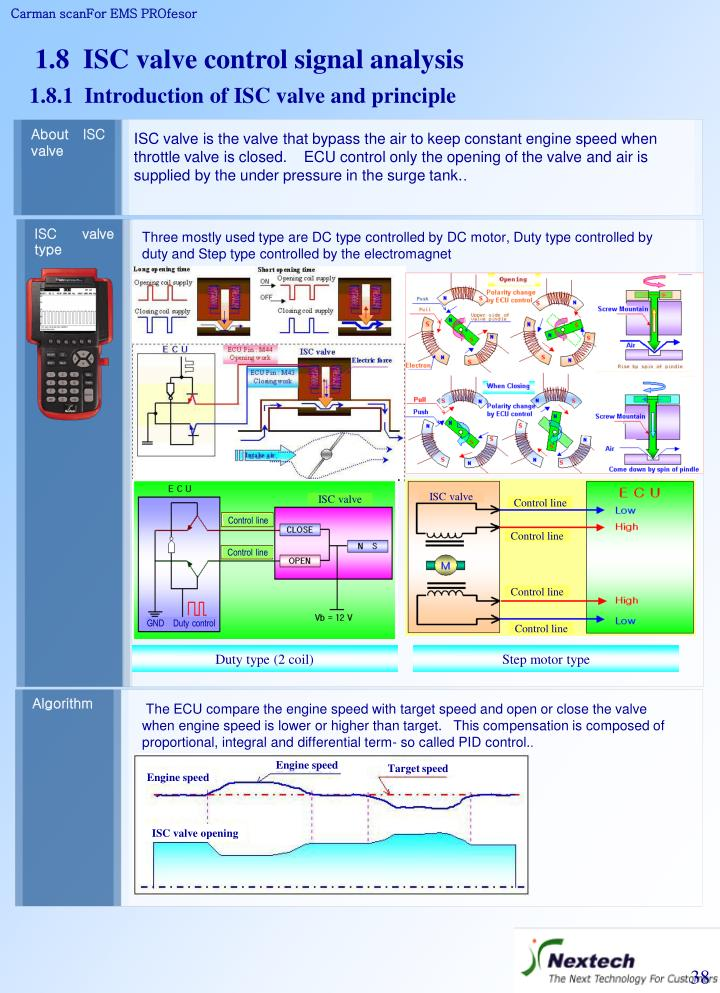 About ISC valve