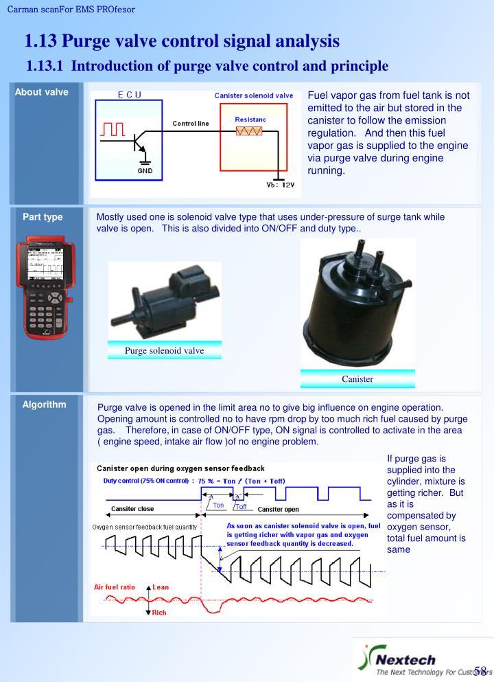 About valve