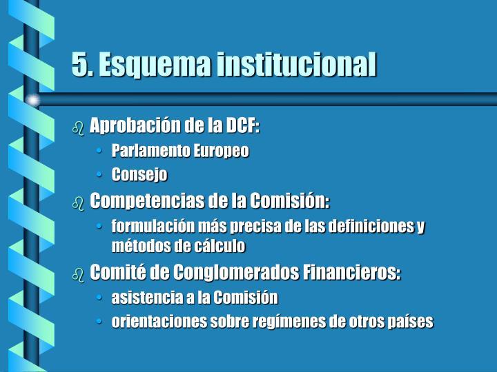 5. Esquema institucional