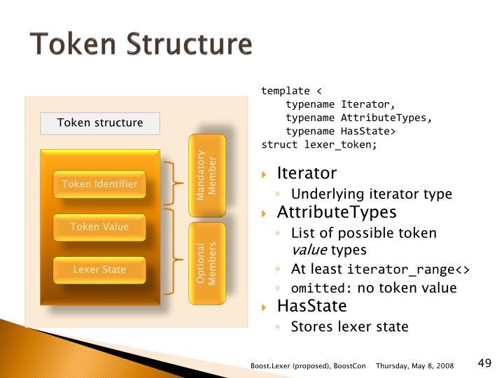 Token Structure