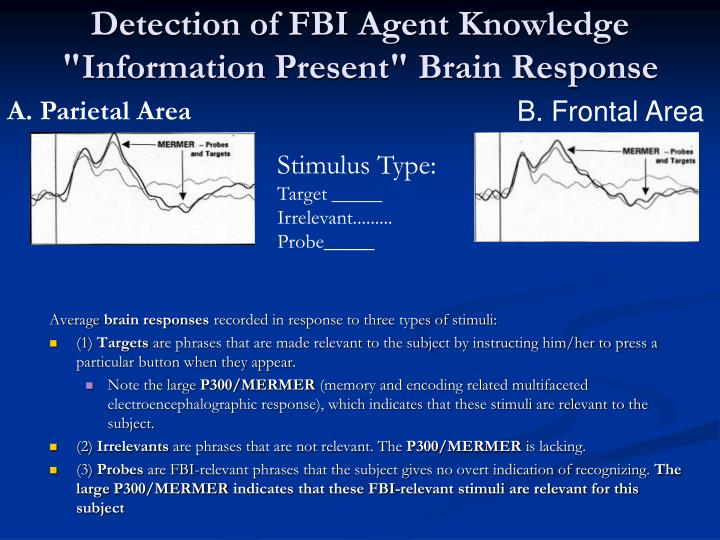 Detection of FBI Agent Knowledge