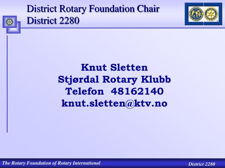 Knut Sletten