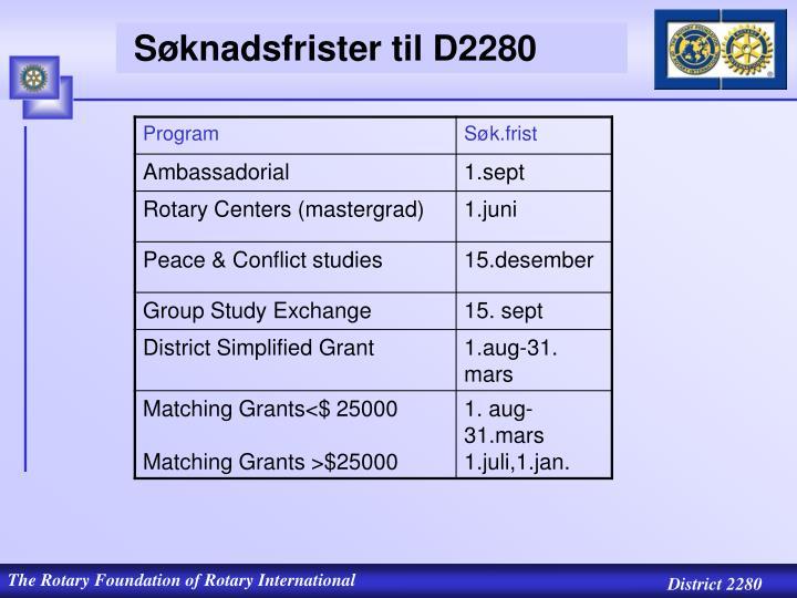 Søknadsfrister til D2280