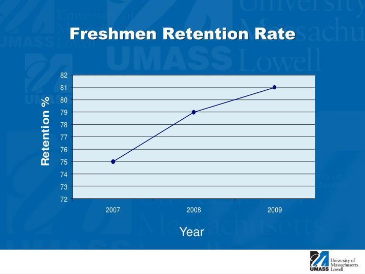 Freshmen Retention Rate