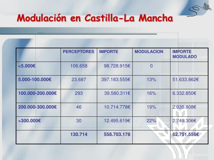 Modulación en Castilla-La Mancha
