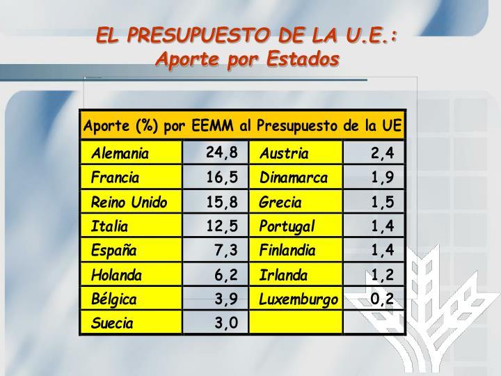 EL PRESUPUESTO DE LA U.E.: