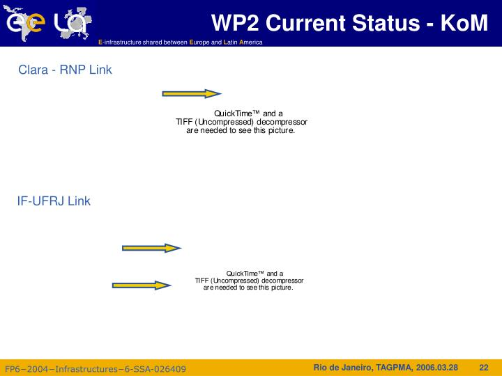 WP2 Current Status - KoM