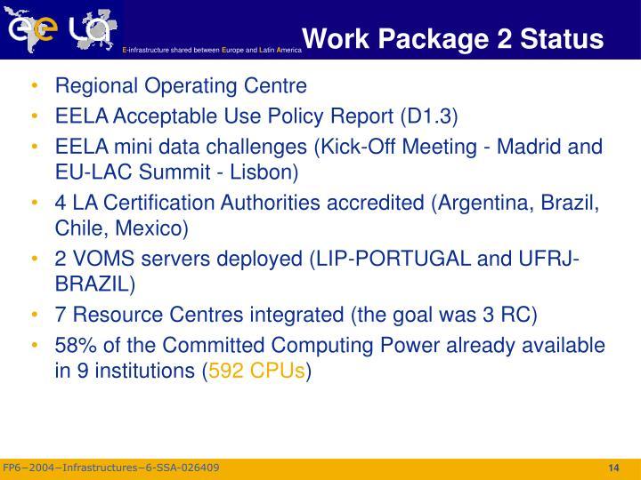 Work Package 2 Status