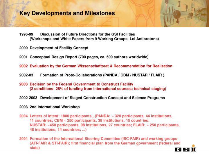Key Developments and Milestones