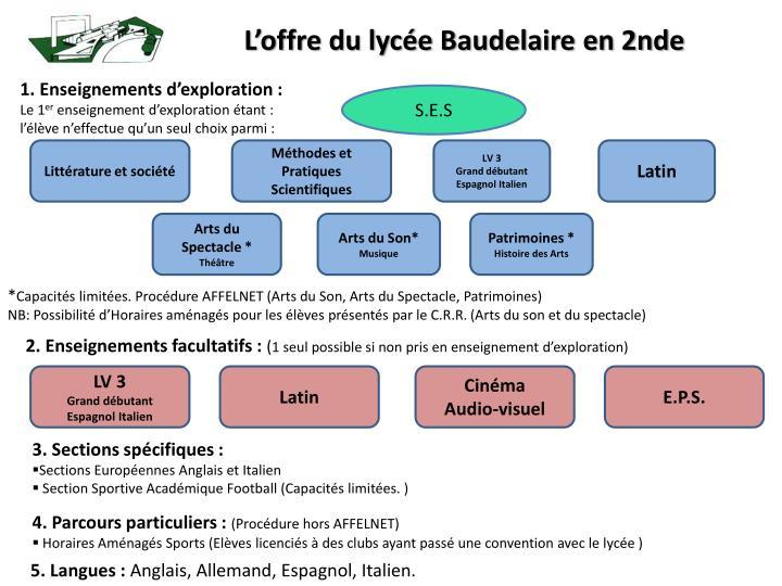 L'offre du lycée Baudelaire en 2nde