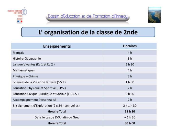 L' organisation de la classe de 2nde