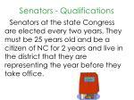 senators qualifications