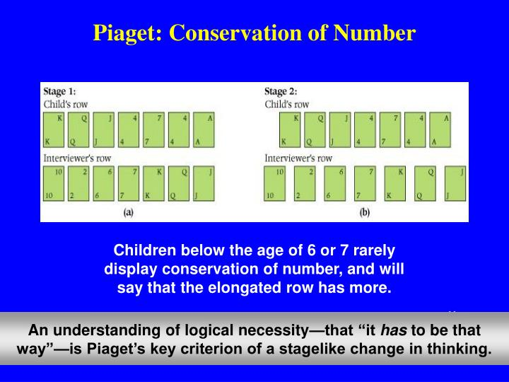 Piaget: Conservation of Number