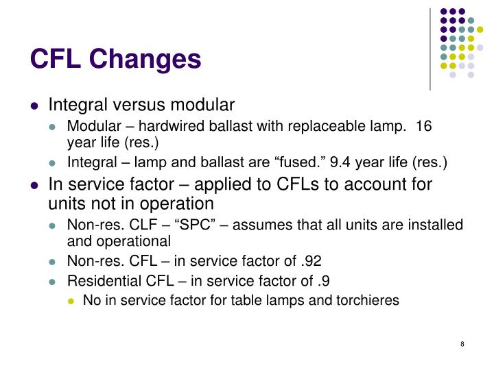 CFL Changes