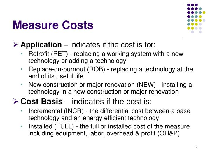Measure Costs