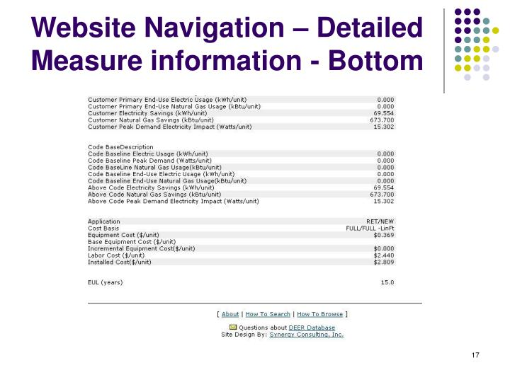 Website Navigation – Detailed Measure information - Bottom