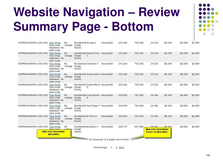 Website Navigation – Review Summary Page - Bottom