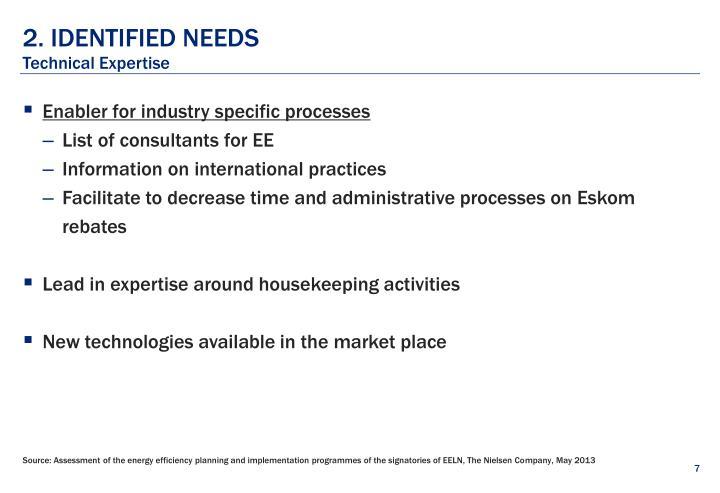 2. Identified needs