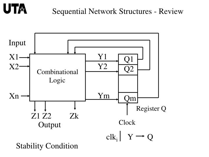 Sequential Network Structures - Review