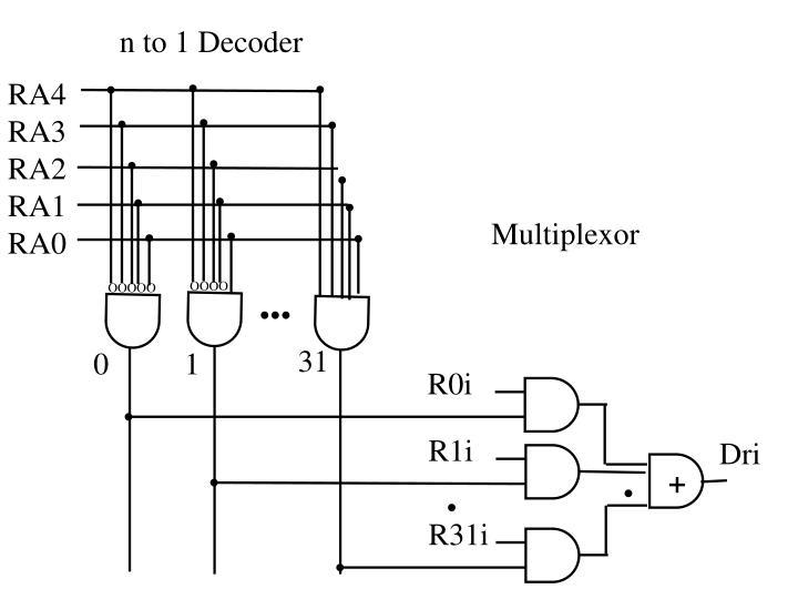 n to 1 Decoder