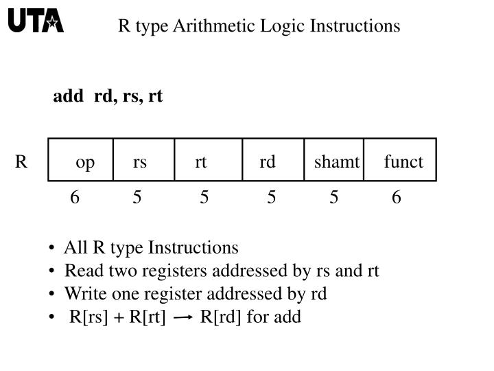 R type Arithmetic Logic Instructions