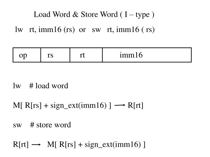 Load Word & Store Word ( I – type )