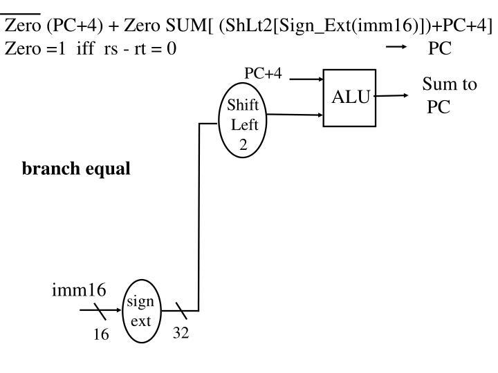 Zero (PC+4) + Zero SUM[ (ShLt2[Sign_Ext(imm16)])+PC+4]