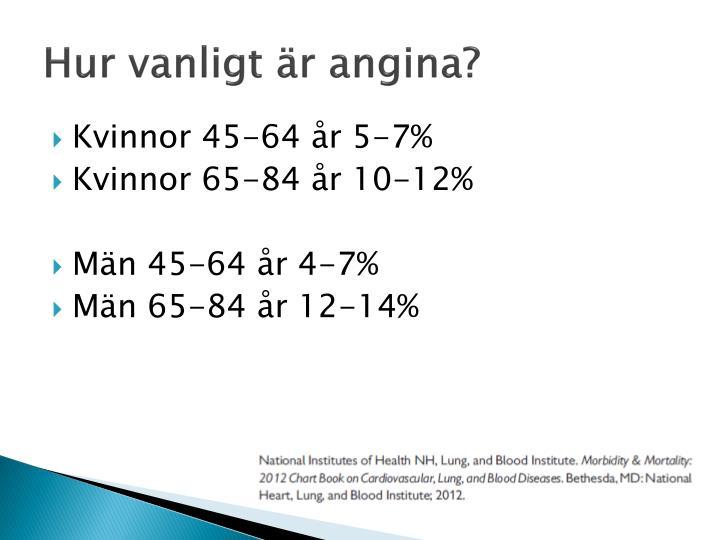 Hur vanligt är angina?
