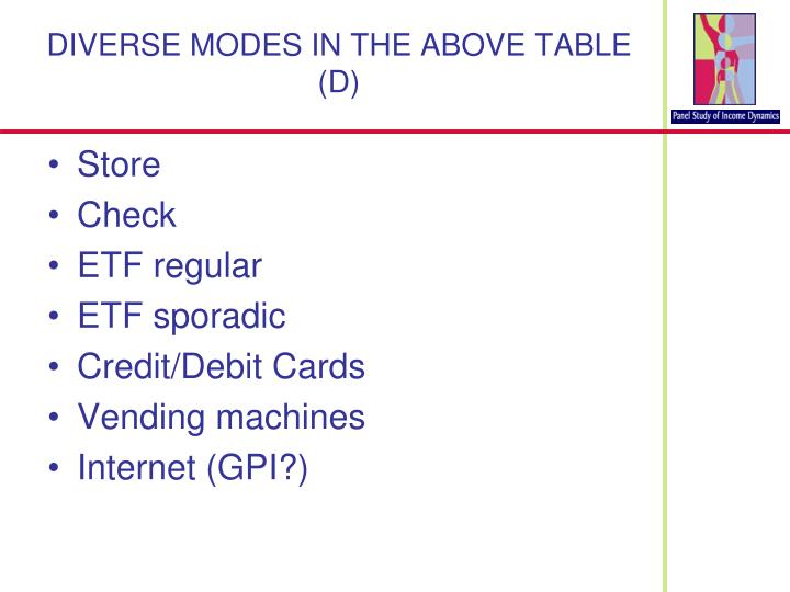 DIVERSE MODES IN THE ABOVE TABLE (D)