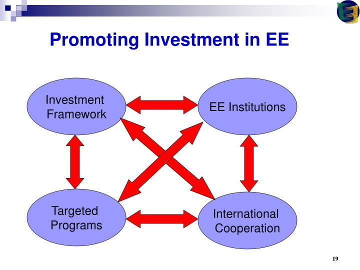Promoting Investment in EE