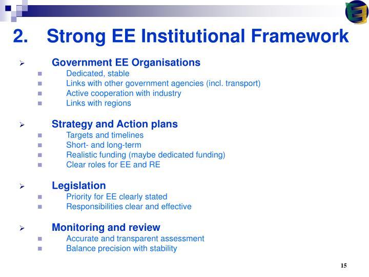 Strong EE Institutional Framework