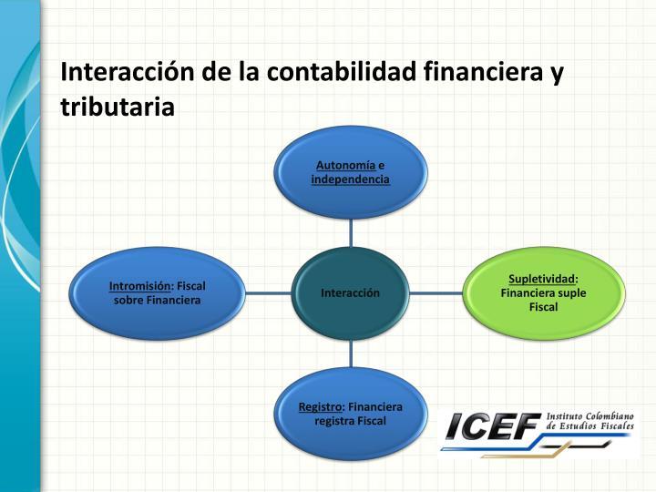 Interacción de la contabilidad financiera y tributaria