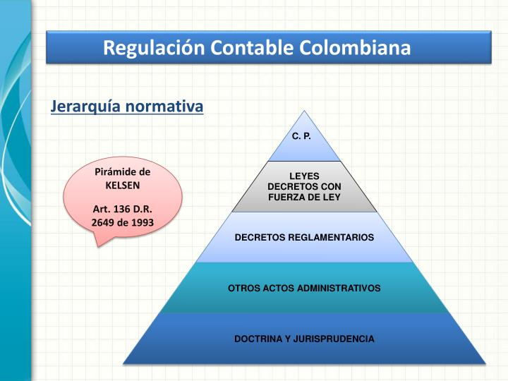 Regulación Contable Colombiana
