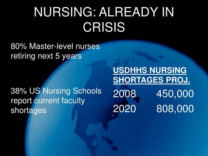80% Master-level nurses retiring next 5 years