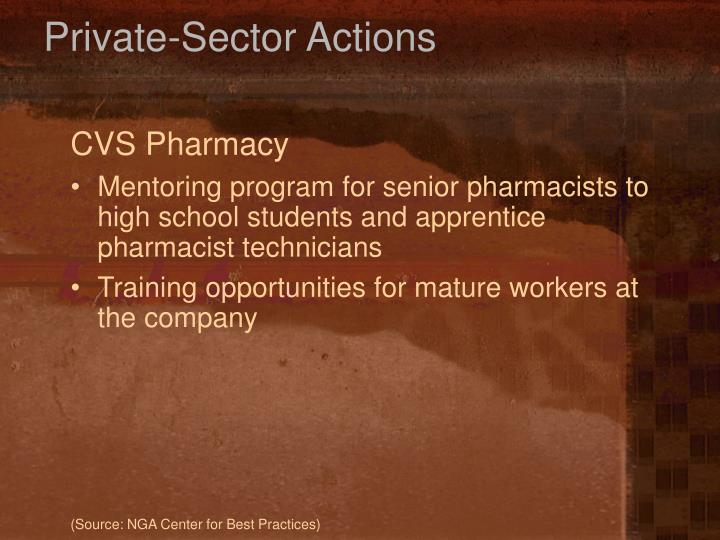 Private-Sector Actions